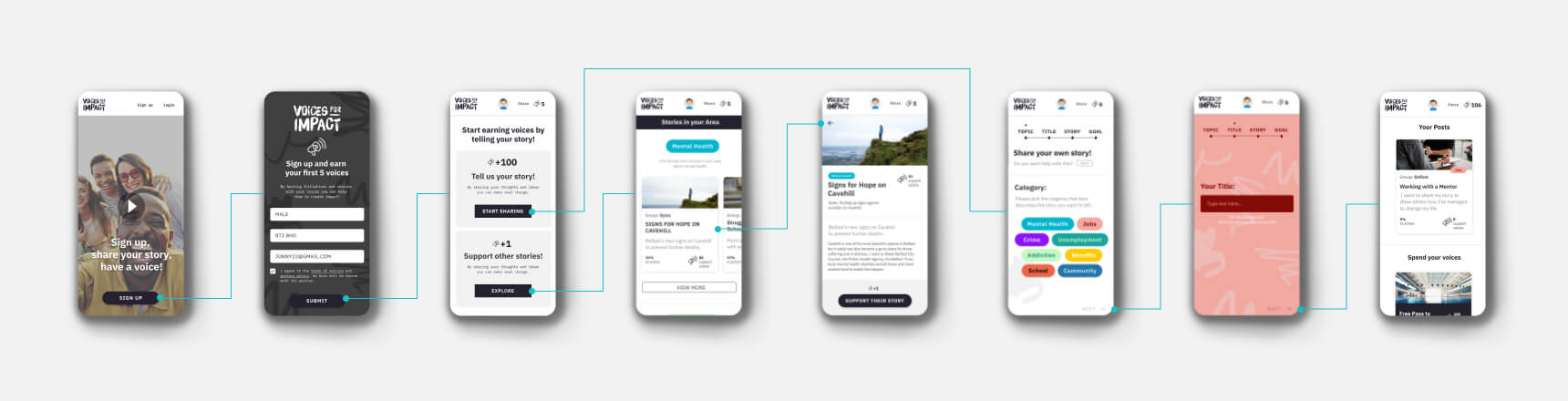 Case Study: Voices for Impact - Mobile App Flow